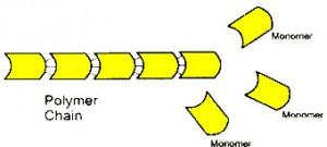 polymer-chain