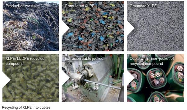 بازیافت ضایعات پلاستیک کابل